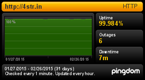 Uptime Report for http://4str.in