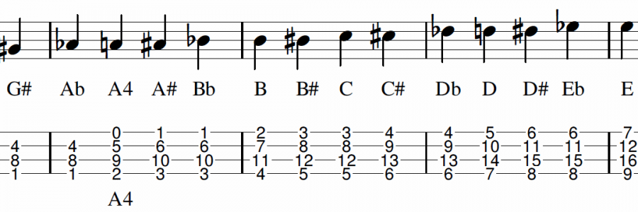 notefinder aka another fretboard map